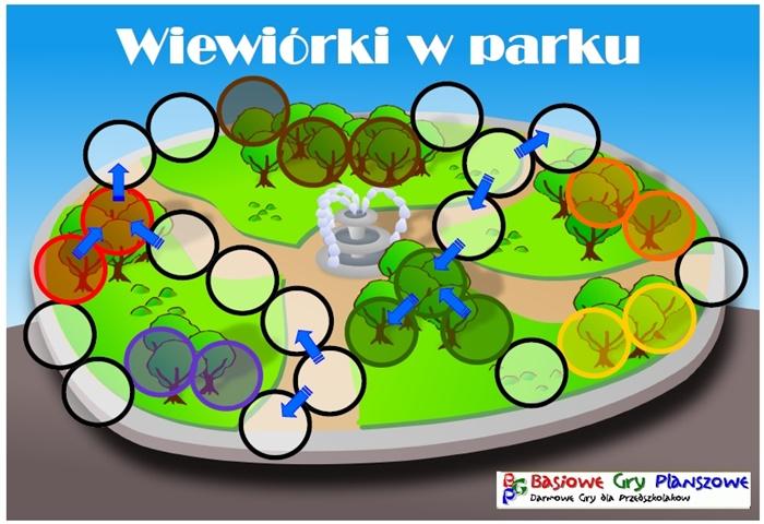 Wiewiorki - gra planszowa