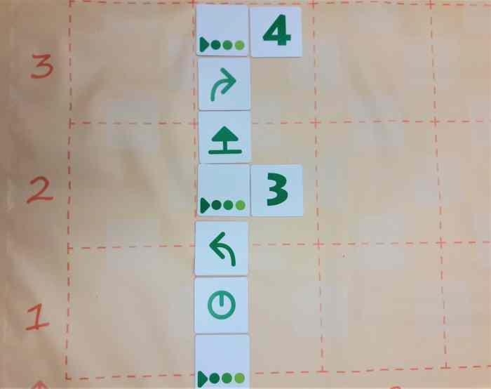 Klucz do programowania dla dzieci - tworzenie instrukcji
