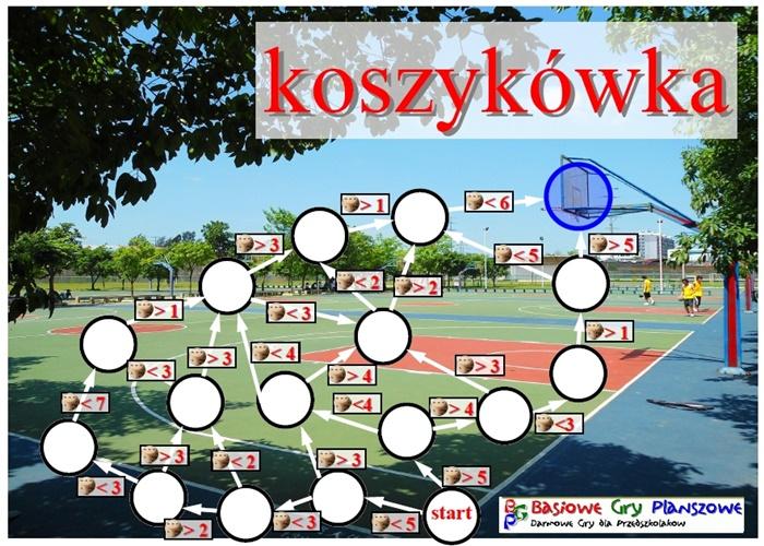 koszykowka - gra planszowa