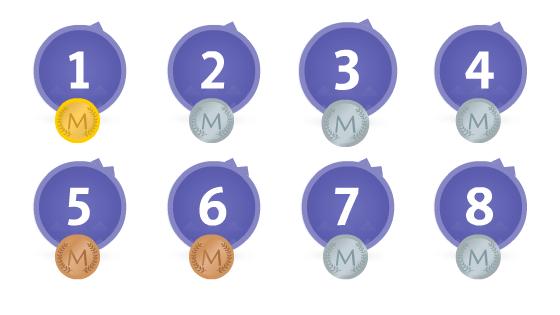 Zabawy interaktywne - medale