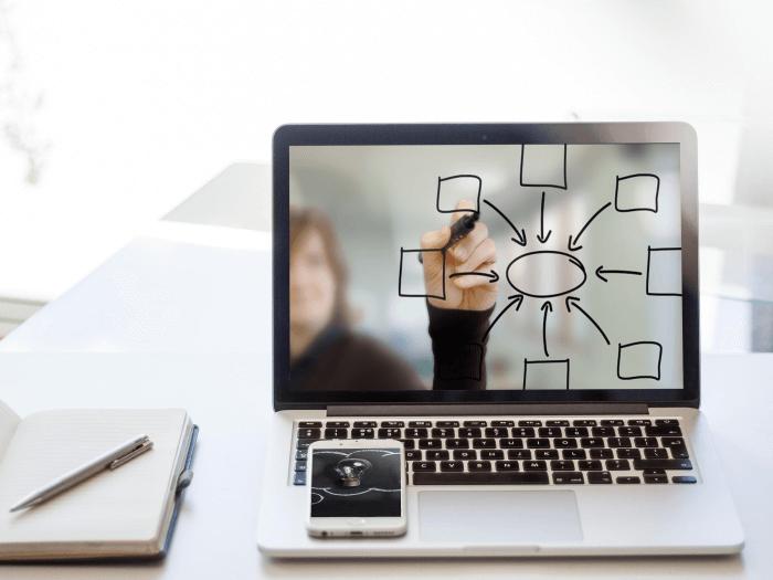 Innowacja – praktyczne wskazówki dlanauczycieli